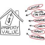 宅建と不動産鑑定士その違いをサラッと比較